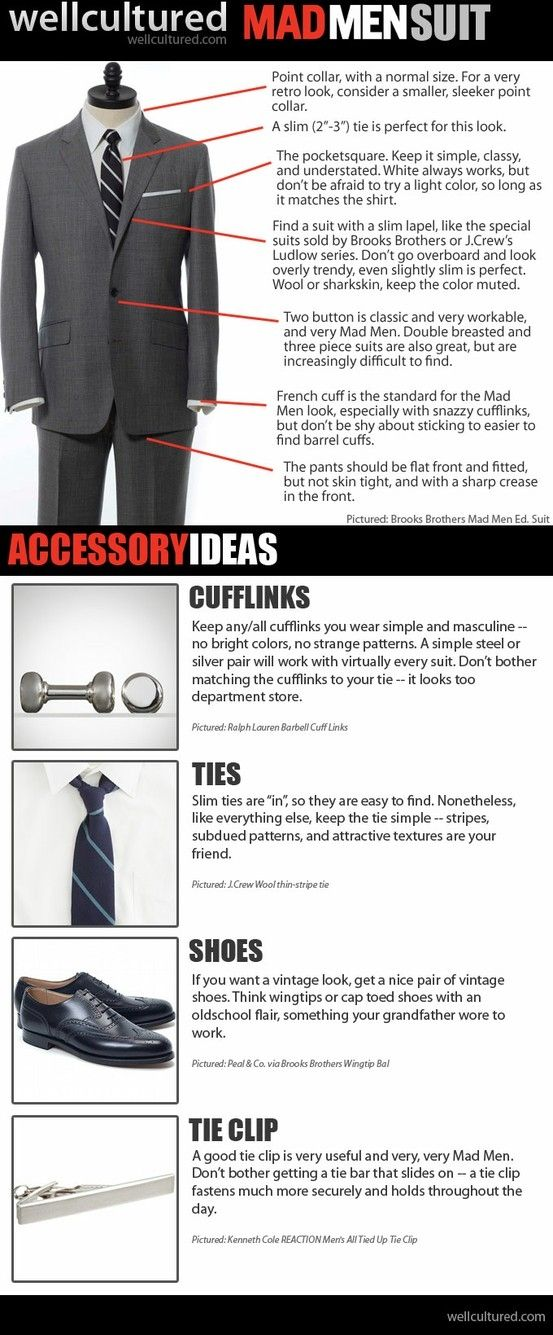 "How awesome is this? An infographic on the ""Mad Men Suit."""