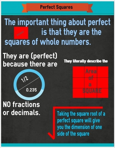This would be a really good interactive notebook page for perfect squares.