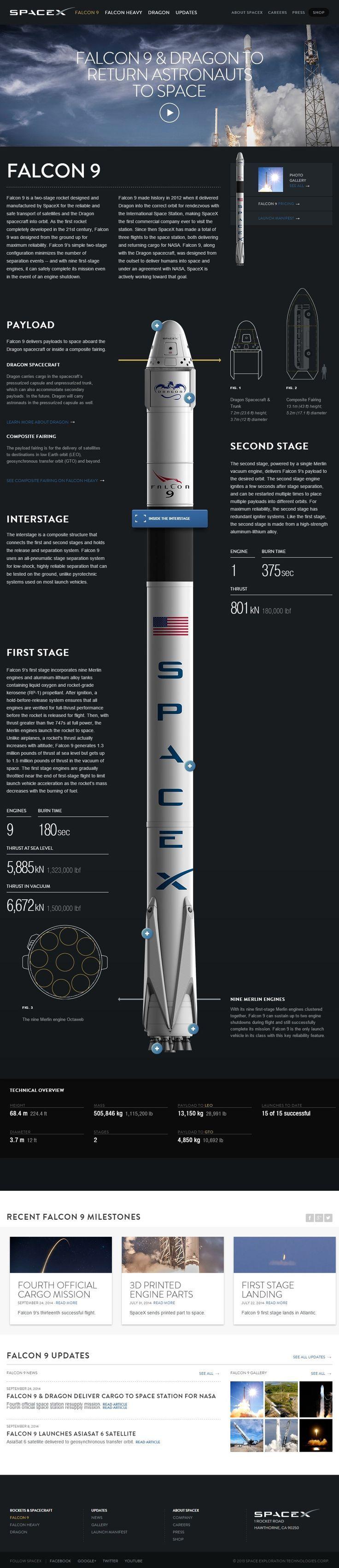 Falcon 9 More