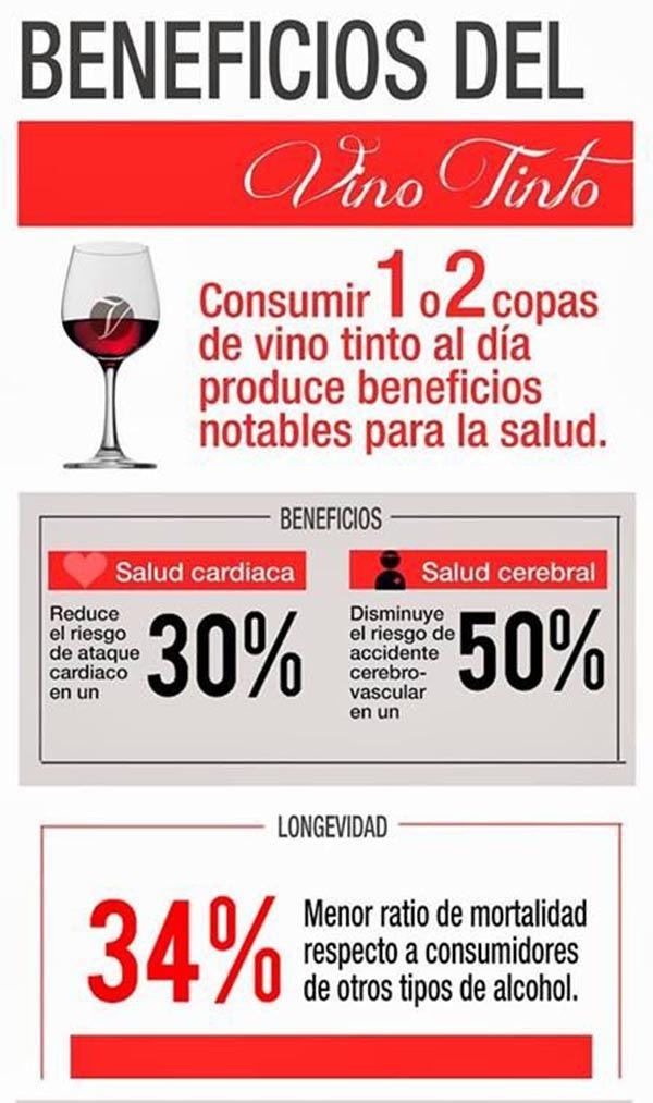Los beneficios del vino tinto para la salud