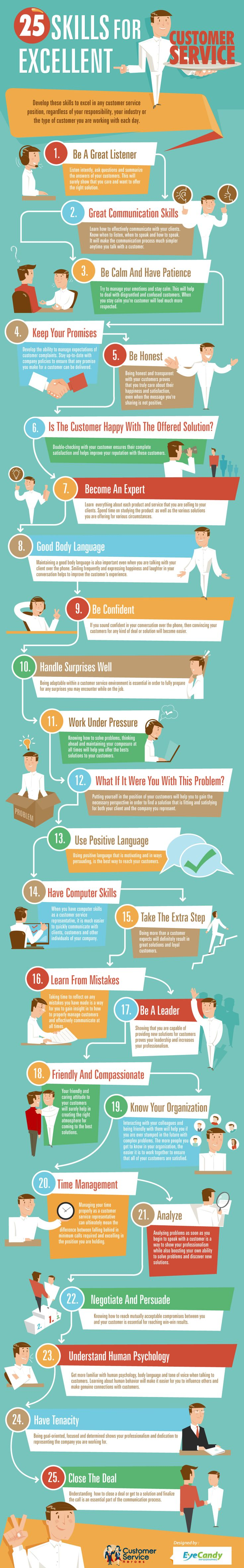 25 Skills Required For Excellent Customer Service - #Infographic via #BornToBeSocial