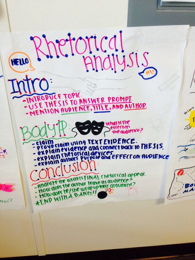 a guide to writing a rhetorical analysis Enc 1101: writing & rhetoric i enc the corresponding writing project would be a strong response or rhetorical analysis the allyn and bacon guide to writing.