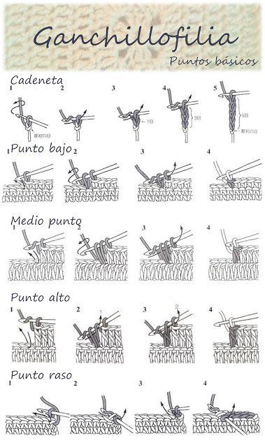 Porque tejer no es cosa de abuelas.: Clases de ganchillo: puntos básicos ✿⊱╮Teresa Restegui http://www.pinterest.com/teretegui/✿⊱╮