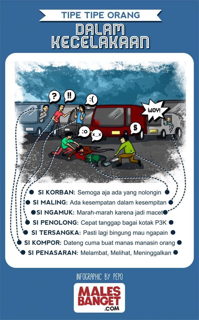 Tipe-tipe Orang Dalam Kecelakaan di Jalan Raya