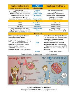 Nephrotic vs nephritic syndrome