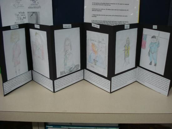 Biography Timeline Book Report