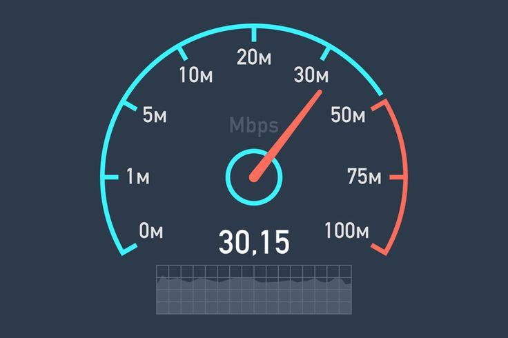 How to Get an Accurate Check of Your Internet Speed With a Broadband Speed Test