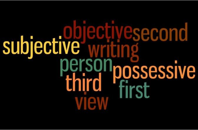 Grammar Girl : First, Second, and Third Person :: Quick and Dirty Tips ™