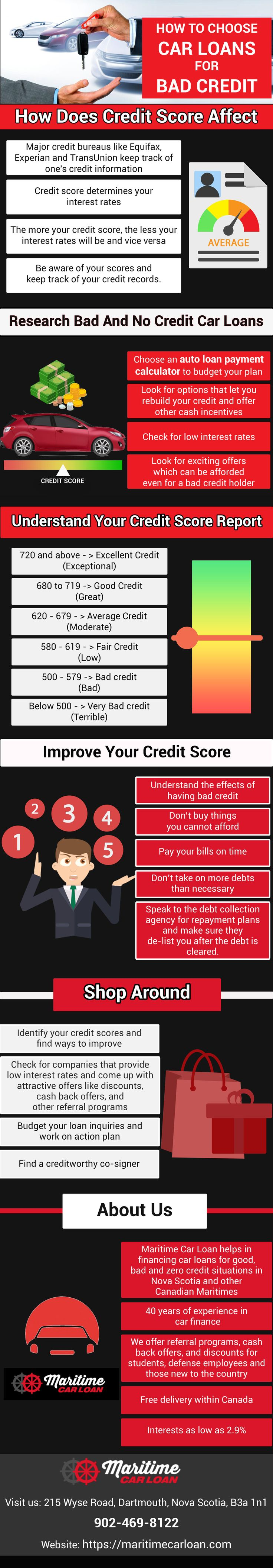 Do you have bad credit? Maritime Car Loan offers car loans for bad credit in Nova Scotia. Get car financing regardless of your credit situation. Use auto loan payment calculator to determine your monthly payments on your next new or used car loan. You can find the perfect car that fits your budget. We provide cash back offers and discounts for students. Free delivery within Canada! For more information visit us at https://maritimecarloan.com/ to learn more.