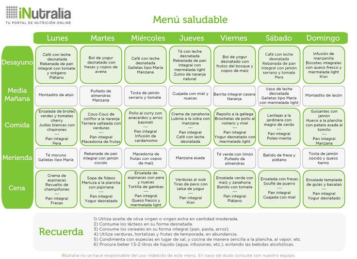 menu semanal saludable - Buscar con Google                                                                                                                                                                                 Más