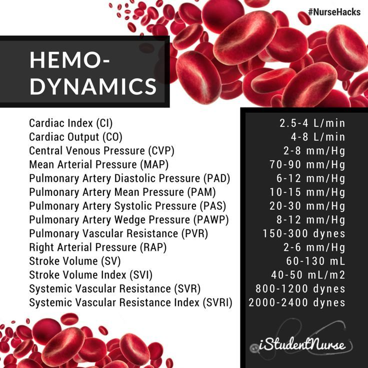 Hemodynamics Cheat Sheet: Cardiac Output/Index, Mean Arterial Pressure (MAP), Pulmonary Arterial Diastolic Pressure (PAD), Pulmonary Arterial Mean Pressure (PAM), Pulmonary Arterial Systolic Pressure (PAS), Pulmonary Artery Wedge Pressure (PAWP), Pulmonary Vascular Resistance (PVR), Right Arterial Pressure (RAP), Stroke Volume/Index (SV/SVI), Systematic Vascular Resistance/Index (SVR/SVRI) | Hemodynamic Monitoring for Critical Care Nursing @iStudentNurse #NurseHacks: