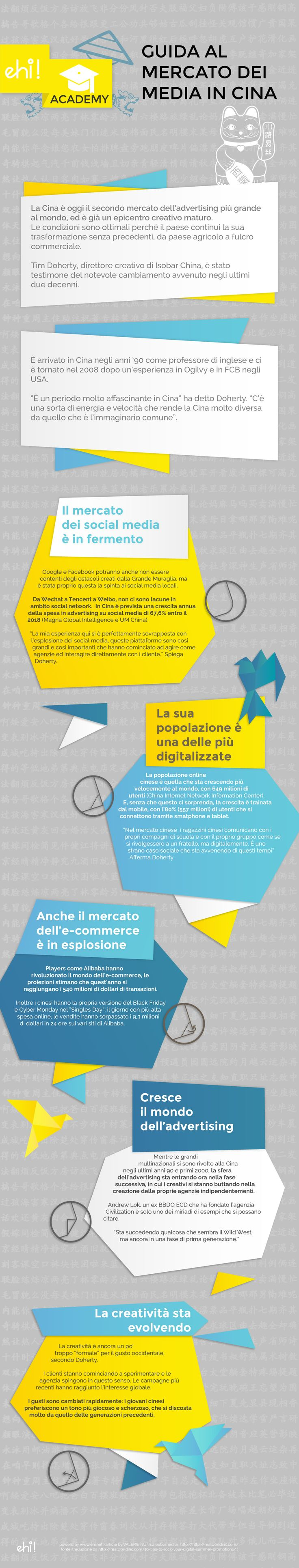 guida al mercato dei media in cina #infografica #infographic #infographicoftheday