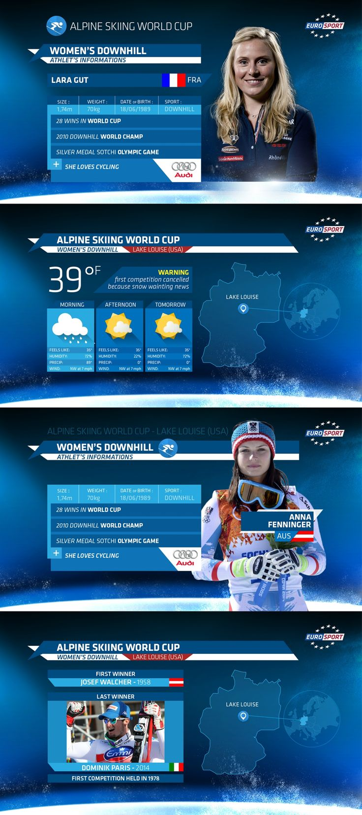 EUROSPORT / 2015 Wintersports Coverage on Behance