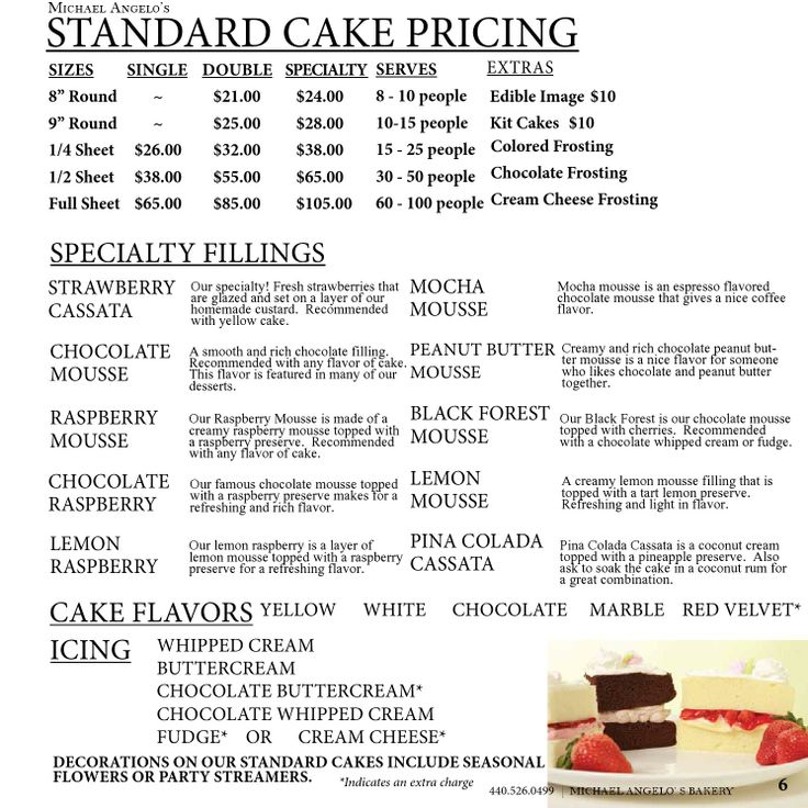 165 best cake pricing/servings/contracts images on Pinterest ...