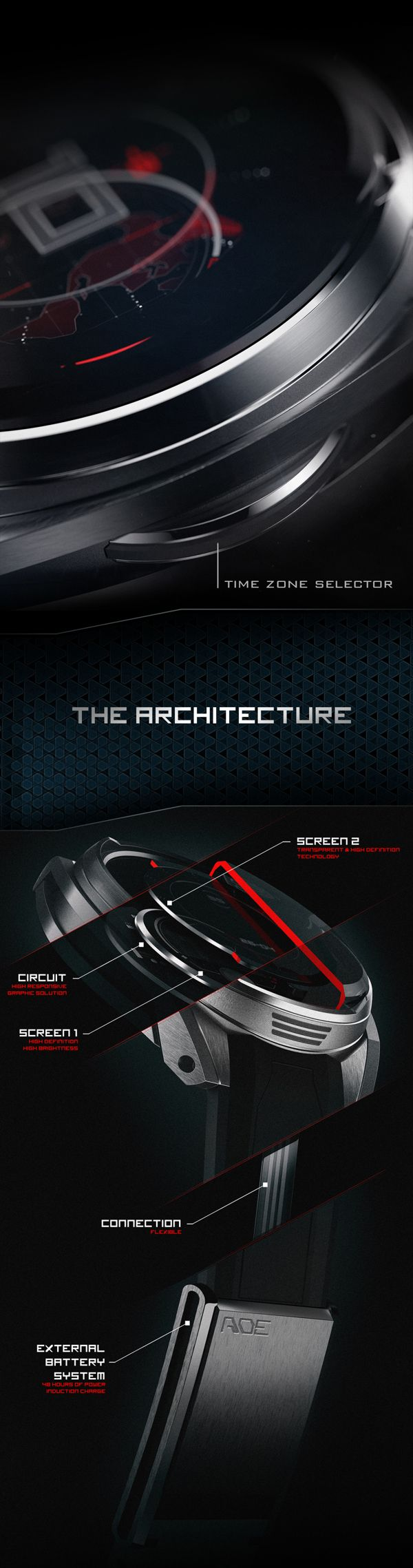 A.D.E.                    Holographic watch n°1 by THIERRY FISCHER, via Behance