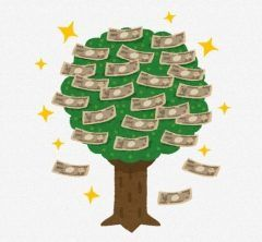 目指すべき人材  会社に採用されてもその人は会社の中で自分の置かれた立場で新しい仕事を立ち上げていくプロジェクトを立ち上げていく新規の金のなる木をつくりあげていくような人を目指す  出典経営系の書籍から抜粋