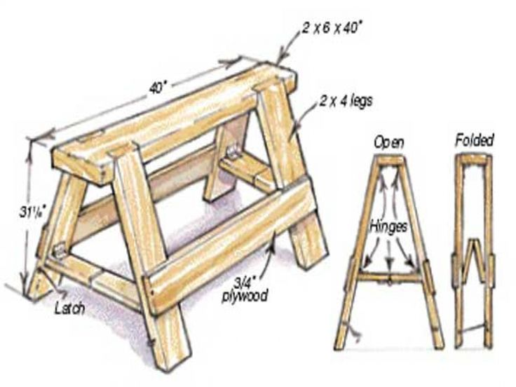 Short Benches Wooden Folding Sawhorse Plans Best Sawhorse