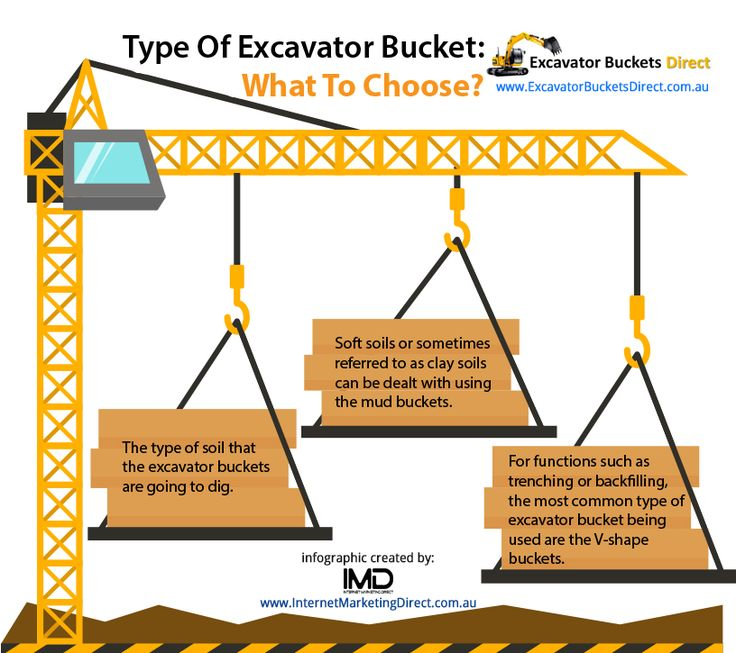 Excavator -Type Of Excavator Bucket What To Choose