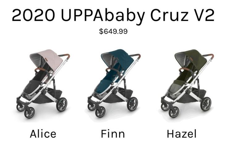 UPPAbaby Cruz V2 vs. Mockingbird   Stroller Comparison ...