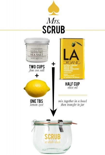 DIY natural scrub