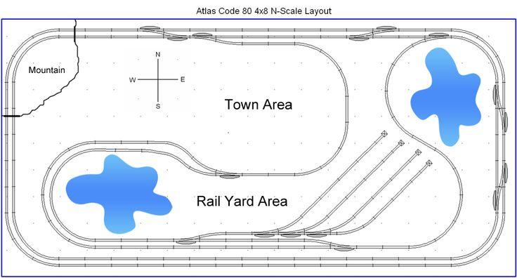F Cb E Fb C E E N Scale Model Train Layouts Scale Models