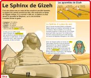 Le Sphinx de Gizeh - Le Petit Quotidien, le seul site d'information quotidienne pour les 6-10 ans !