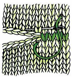 Shoulder Seams: Figure 25a Plusieurs techniques pour coudre et rabattre, grafting etc