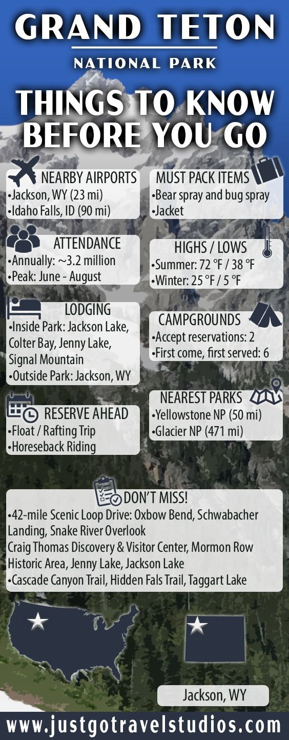 Grand Teton National Park Itinerary – #Grand #Itin…