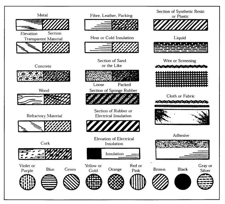 24 Best Technical Symbols Images On Pinterest