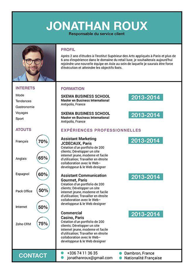 Logiciel Cv Cv Performant Mycvfactory Modele Cv Redaction De Cv Entretien Embauche