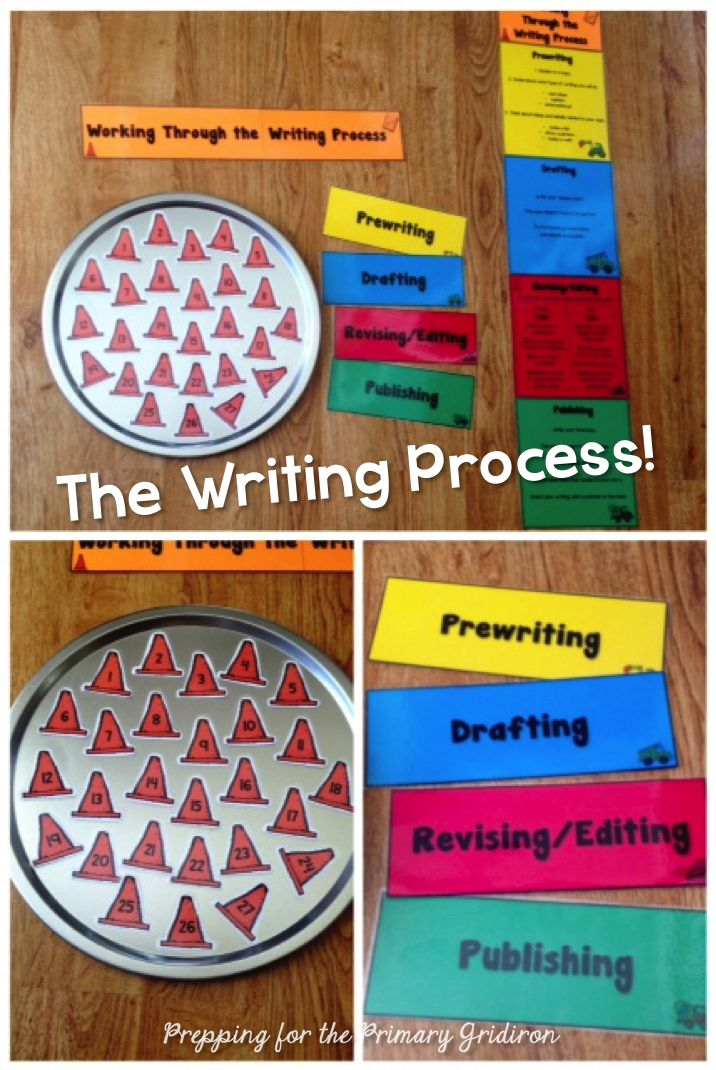writing process for kids With the writing process their child uses in school the writing process what is the writing process © 2006 super duper.