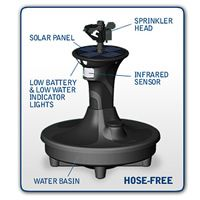 Electronic Repellents, Spray Away Elite II – Hose-Free Motion Activated Sprinkler