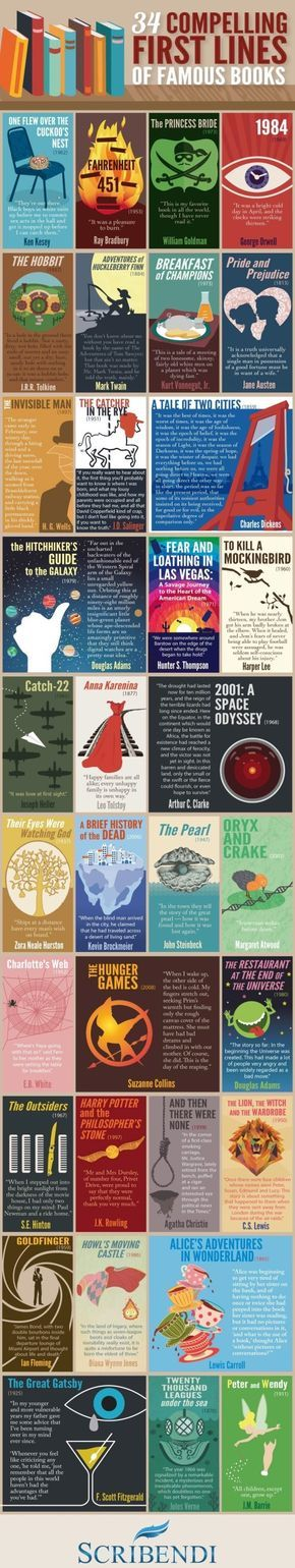 #books #infographic The opening line is often the last chance to make the first impression