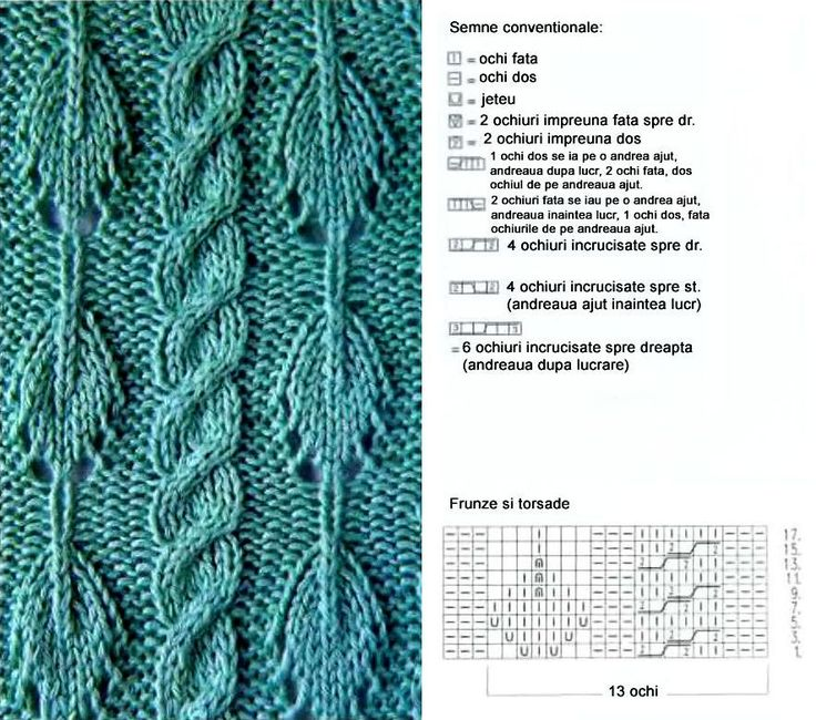 520 best images about Knit Patterns LEAVES on Pinterest ...