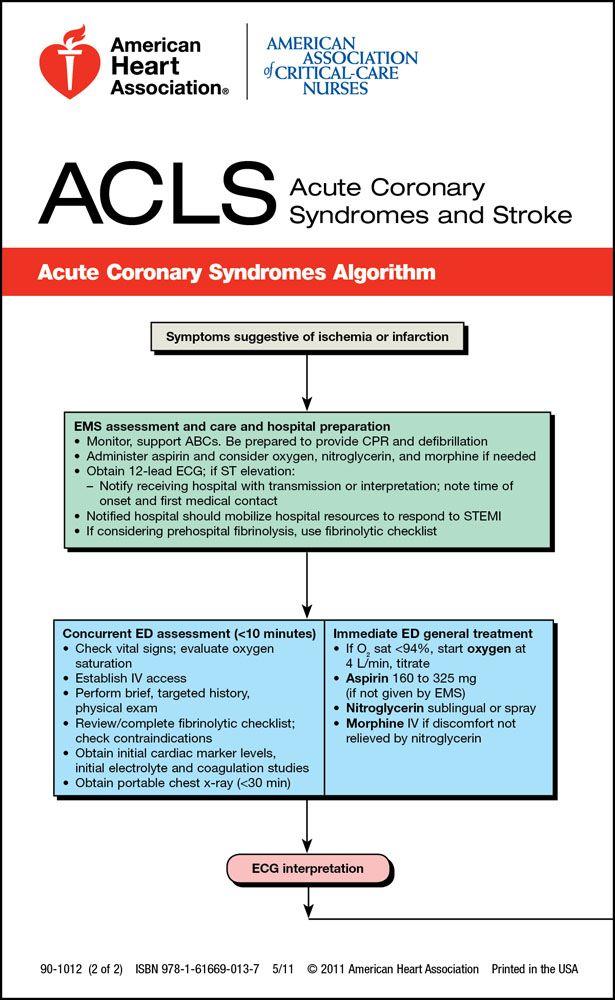 ACLS - Acute Coronary ...