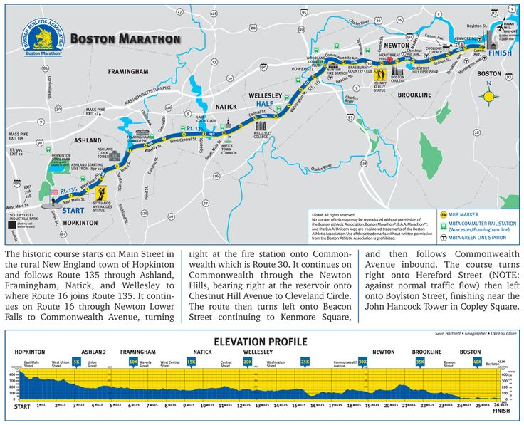 Time to start planning my marathon cheering! | Boston Marathon Course Map + Elevation Chart