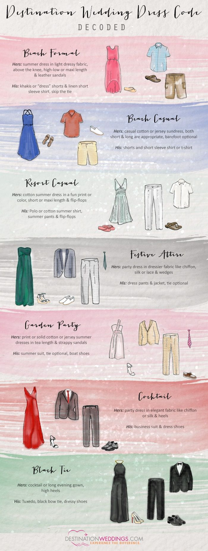 Dress codes for #Weddings de-mystified #infographic #fashion