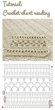 Tutorial: Crochet chart reading