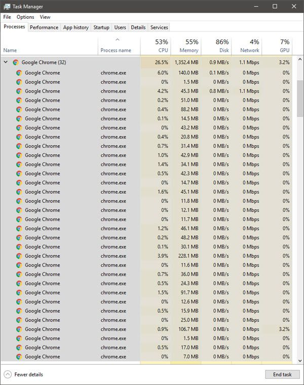 How To Reduce Chrome Memory Usage Make It Use Less Memory