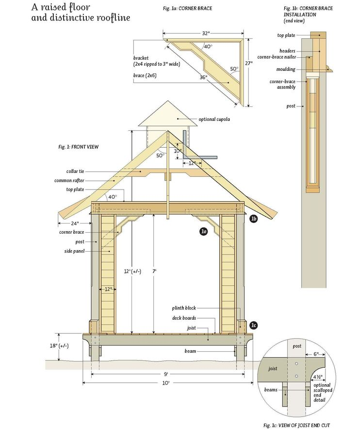 how to build a pavilion roof