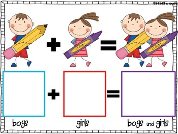 """Here's a set of addition mats with an """"adding boys and girls"""" theme.: Introducing Addition, Math Addition, Addition Mats, Math Centers, Teaching Math, Children'S Math, Addition Subtraction, Mornings Meeting Calendar, 1St Grade"""