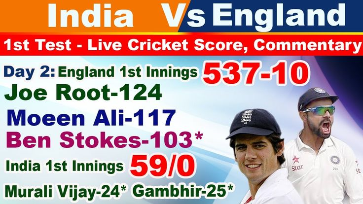 India vs England, 1st Test - Live Cricket Score, Commentary Day 2: 3rd S...