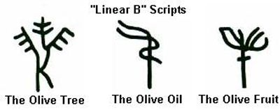 What a beauty..This is how Olive Tree , Olive Oil & Olive fruit was writen in the Linear B which is the first Greek writing system.This was used between the 14th and 12th century B.C