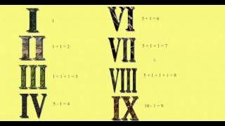 wiskunde instructiefilmpje Romeinse cijfers