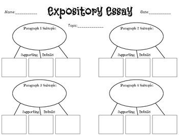 expository writing interpretive essay evidence organizer Expository (strategic)-section 3 1 of 40 expository writing for strategic students lesson overview content objectives students will determine the task of a writing prompt use thinking maps for prewriting and organizing ideas create a thesis statement that clearly establishes the claim of an essay.