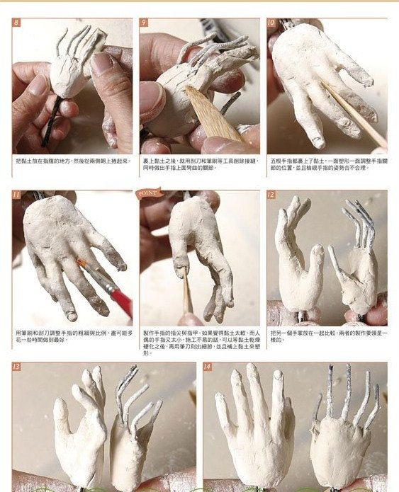 Doll figure Ball Joint Making Guide Book by Yoshida Japanese Craft Book (In Chinese)