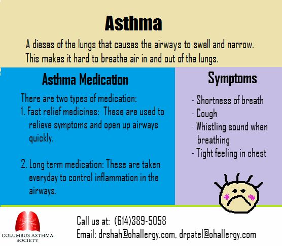 Root Cause of Asthma Attack, Respiratory Natural Treatment, Prevention