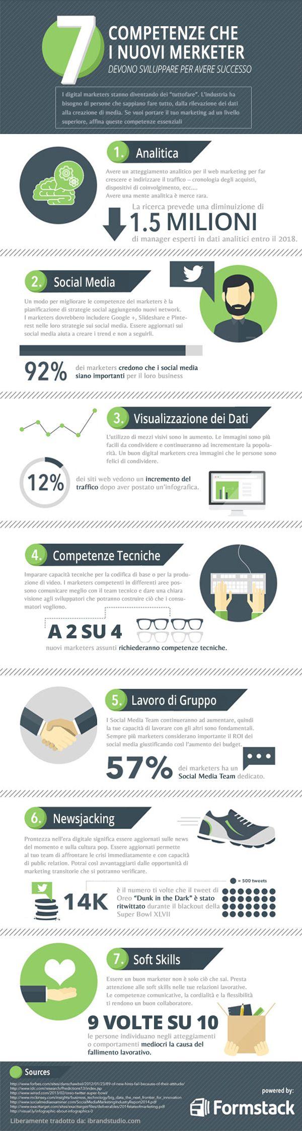 Le 7 competenze che un buon #marketer dovrebbe possedere - Creare un #sitoweb con #1minutesite