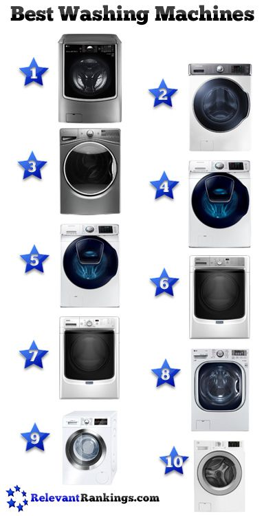 Reviews of the best washing machines as rated and ranked by relevantrankings.com, last updated on 2/14/2017.