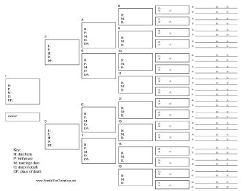 Best Genealogy Images On   Family Tree Chart Family